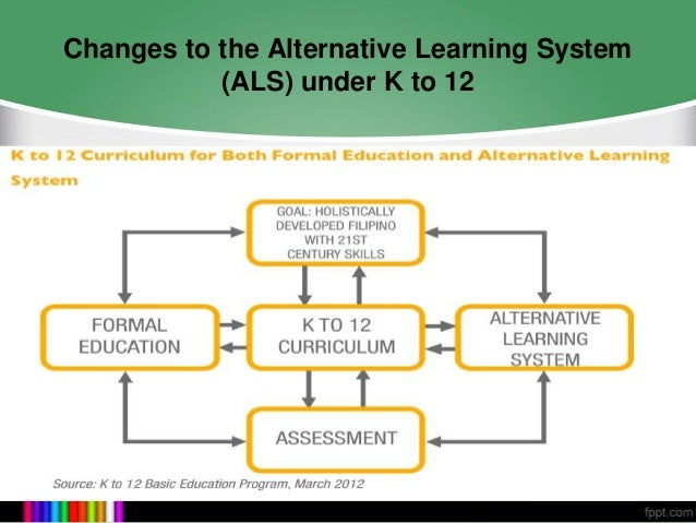 thesis alternative learning system This lesson is perfect for a virtual learning environment (vle) is a system that creates an environment designed to facilitate teachers' management of educational courses for their students.