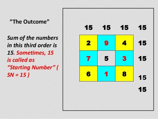 Alternative Method Of Three Way Switching