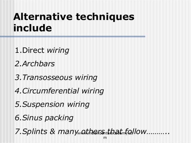 Amazing Alternative Methods Of Fixation Dental Courses Wiring Database Unre4X4Andersnl