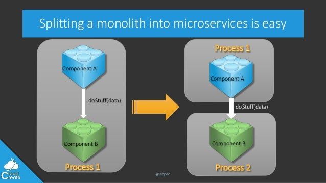 Alternative microservices - one size doesn't fit all Slide 3