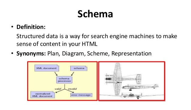 schematics definition  | slideshare.net