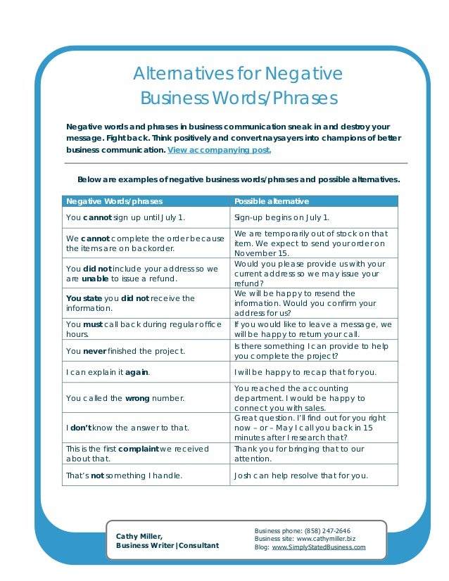 Alternatives for Negative Business Words/Phrases Negative words and phrases in business communication sneak in and de...
