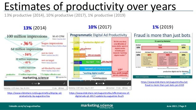 June 2021 / Page 9 marketing.science consulting group, inc. linkedin.com/in/augustinefou Estimates of productivity over ye...