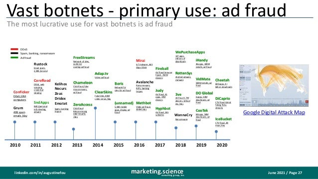 June 2021 / Page 27 marketing.science consulting group, inc. linkedin.com/in/augustinefou Vast botnets - primary use: ad f...