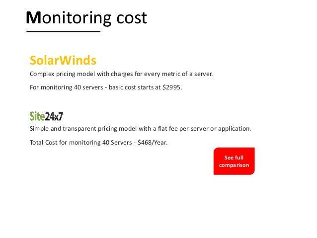 Alternative To Solarwinds
