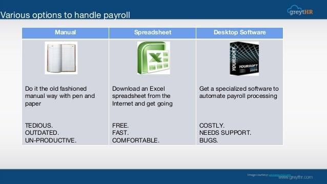 Alternative to spreadsheets for payroll management Slide 3