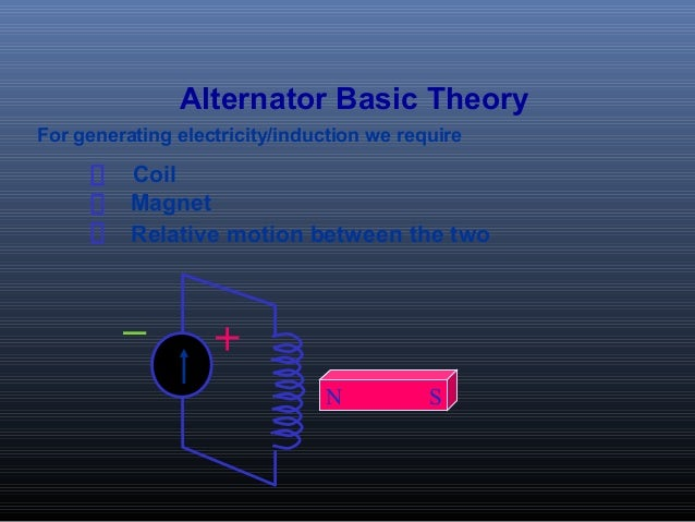Alternator Basic Theory For generating electricity/induction we require Magnet Relative motion between the two Coil N S