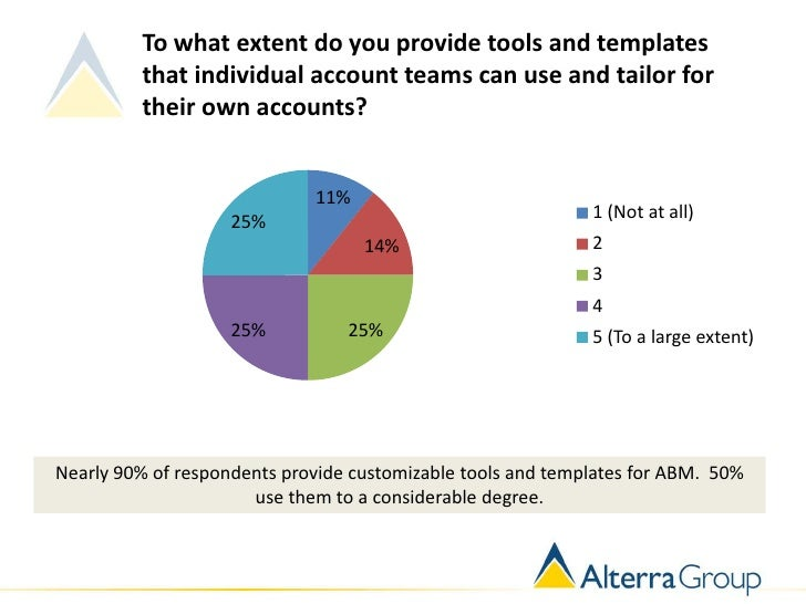To what extent do you provide tools and templates         that individual account teams can use and tailor for         the...