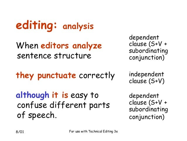 How to use although and but in a sentence correctly