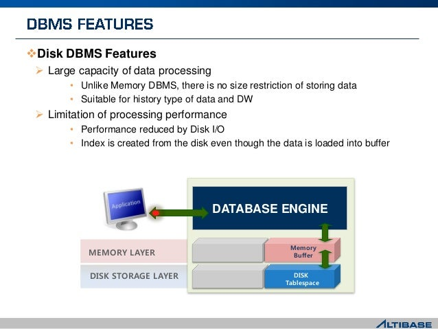 Disk DBMS Features  Large capacity of data processing • Unlike Memory DBMS, there is no size restriction of storing data...