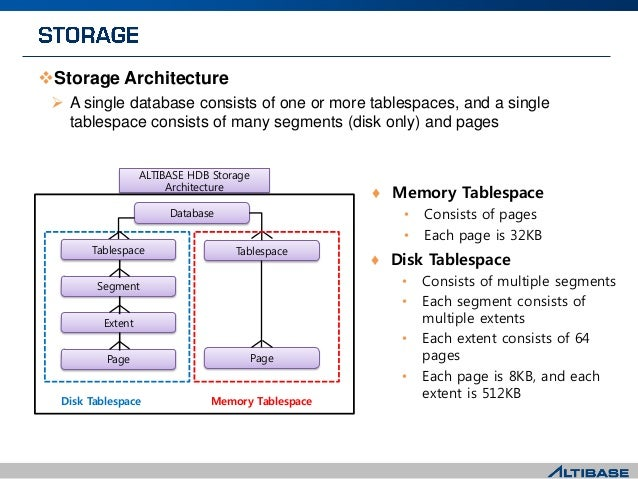 Storage Architecture  A single database consists of one or more tablespaces, and a single tablespace consists of many se...