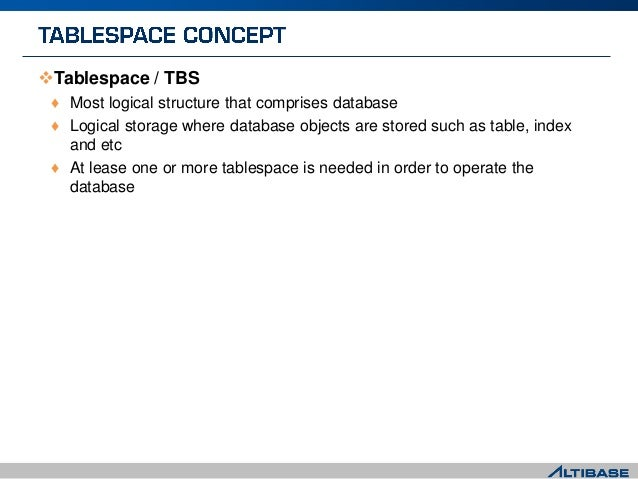 Tablespace / TBS ♦ Most logical structure that comprises database ♦ Logical storage where database objects are stored suc...