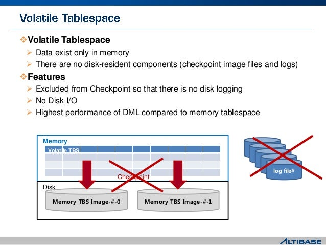 Volatile Tablespace  Data exist only in memory  There are no disk-resident components (checkpoint image files and logs)...