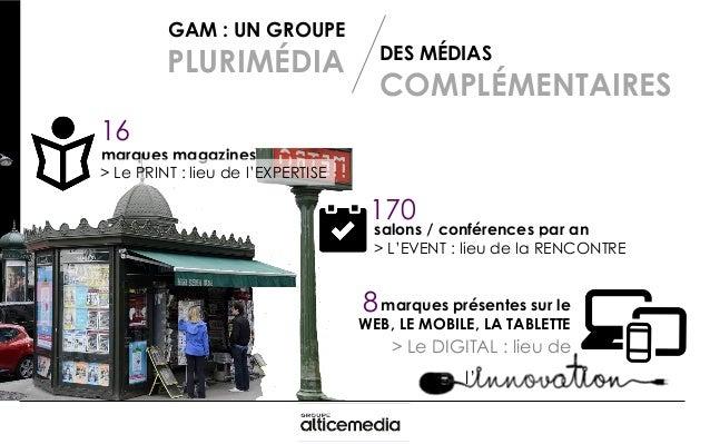 GAM : UN GROUPE PLURIMÉDIA DES MÉDIAS COMPLÉMENTAIRES 16 marques magazines > Le PRINT : lieu de l'EXPERTISE salons / confé...