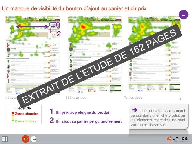 162 12 Un manque de visibilité du bouton d'ajout au panier et du prix 12 10 secondes   30 secondes   Temps global  Les ut...