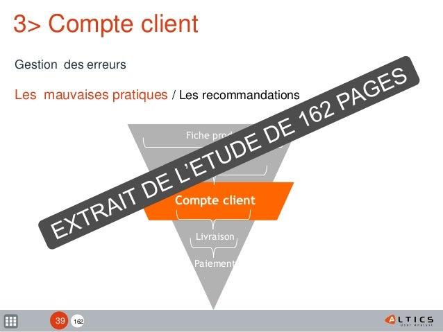 162 3> Compte client Gestion des erreurs Les mauvaises pratiques / Les recommandations 39 Fiche produit Panier Compte clie...