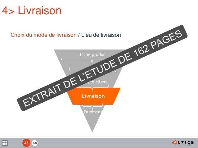 162 Fiche produit Panier Compte client Livraison Paiement 45 4> Livraison Choix du mode de livraison / Lieu de livraison