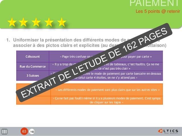 162 PAIEMENT Les 5 points @ retenir 1. Uniformiser la présentation des différents modes de paiement et les associer à des ...