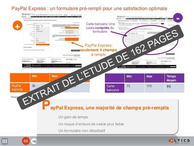 162 PayPal Express : un formulaire pré-rempli pour une satisfaction optimale 68 Min Max Temps Moyen Carte bancaire 75 115 ...