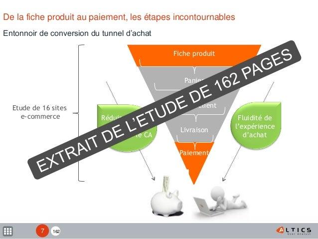 162 Entonnoir de conversion du tunnel d'achat De la fiche produit au paiement, les étapes incontournables Fluidité de l'ex...