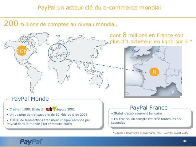 80 • Statut d'établissement bancaire • En France, un compte est créé toutes les 55 secondes PayPal France PayPal un acteur...