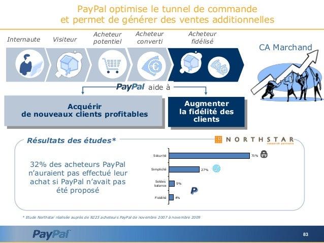 83 PayPal optimise le tunnel de commande et permet de générer des ventes additionnelles Internaute Visiteur Acheteur poten...