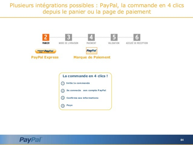 84 Plusieurs intégrations possibles : PayPal, la commande en 4 clics depuis le panier ou la page de paiement Marque de Pai...