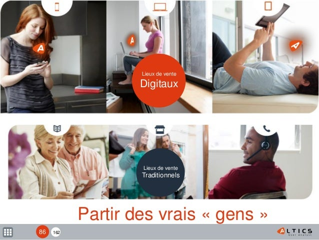 162 Partir des vrais « gens » Lieux de vente Digitaux Lieux de vente Traditionnels 86