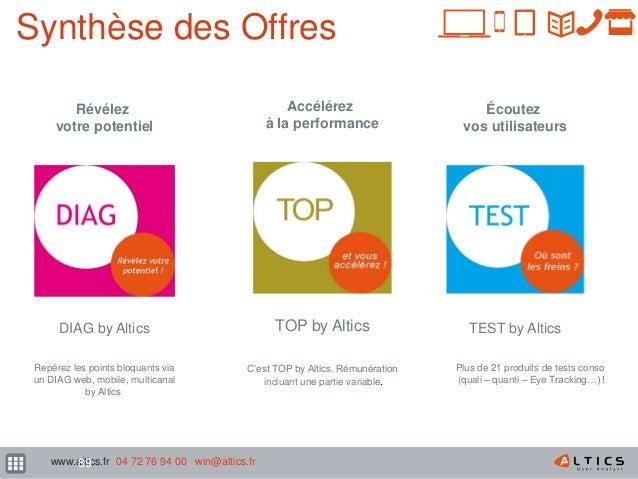 162 Synthèse des Offres DIAG by Altics Repérez les points bloquants via un DIAG web, mobile, multicanal by Altics Révélez ...