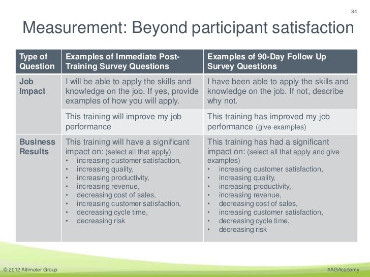 34       Measurement: Beyond participant satisfaction      Type of            Examples of Immediate Post-              Exa...