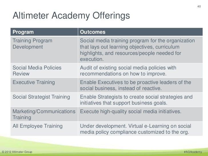 40       Altimeter Academy Offerings       Program                      Outcomes       Training Program             Social...
