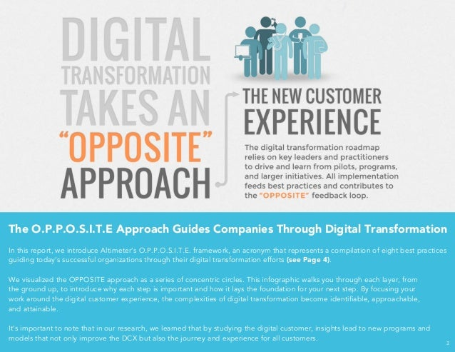 Eight Success Factors of Digital Transformation by Brian Solis Slide 3