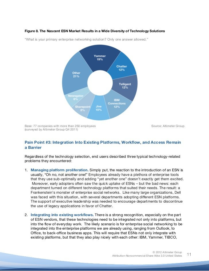 """!Figure 8. The Nascent ESN Market Results in a Wide Diversity of Technology Solutions""""What is your primary enterprise netw..."""
