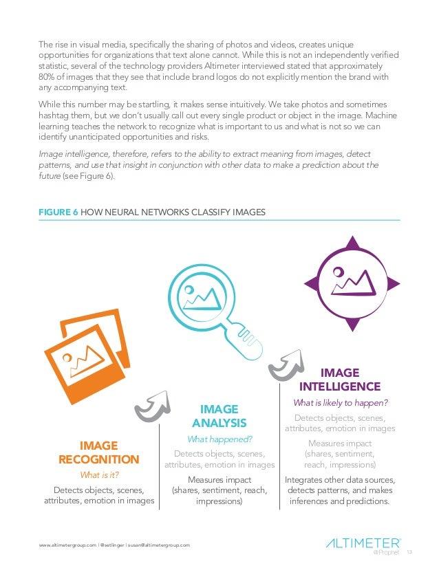Image Intelligence: Making Visual Content Predictive