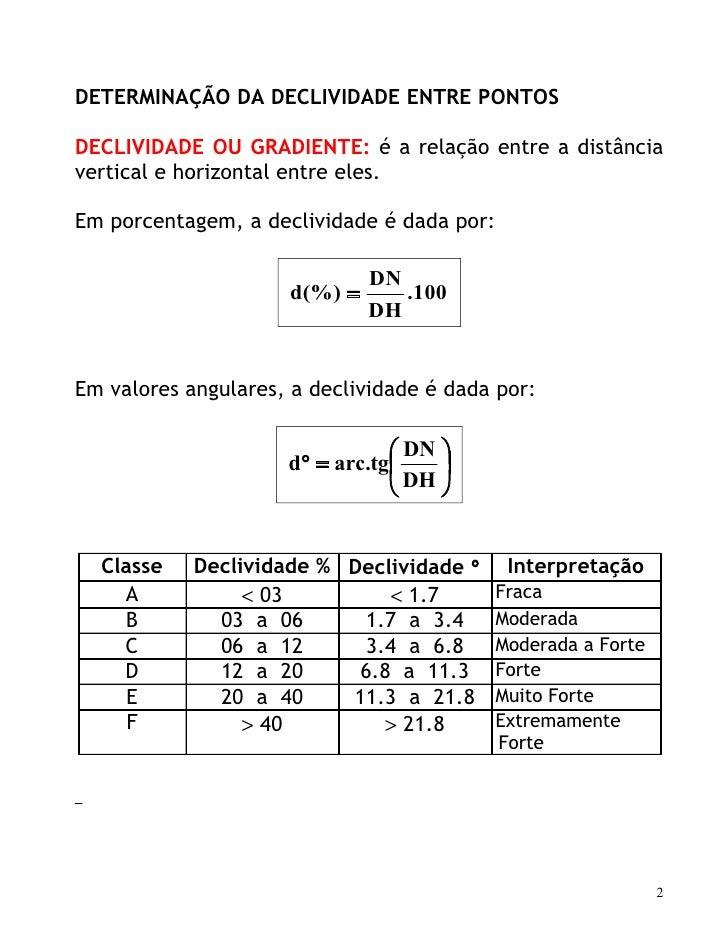 Altimetria perfis e_curvas_de_nivel Slide 2
