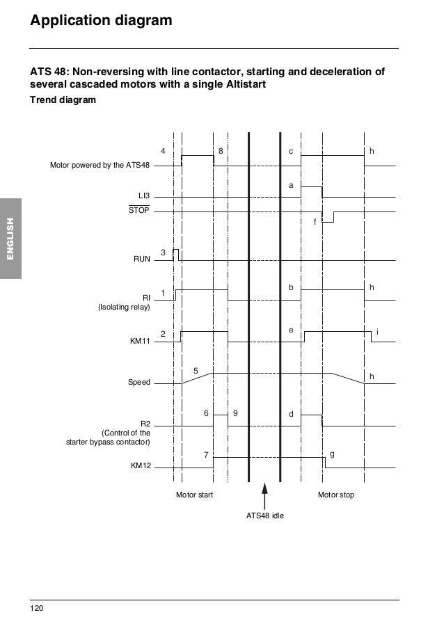 altistart 48 user manual 39 638?cb=1402632872 altistart 48 user manual schneider soft starter wiring diagram at eliteediting.co