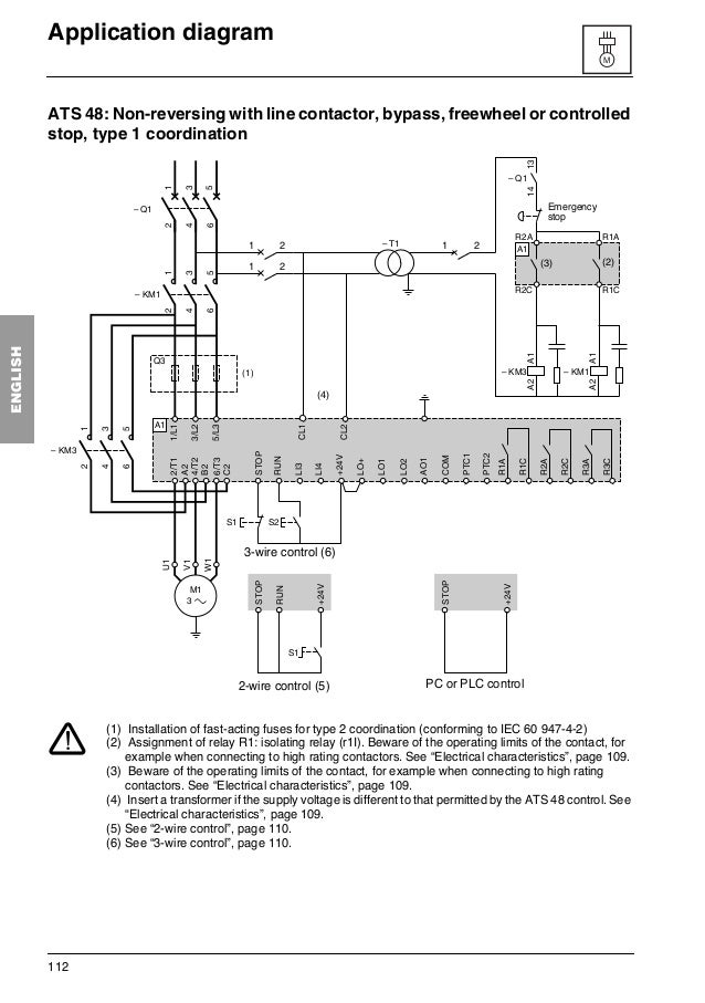 Altistart 48 User Manual
