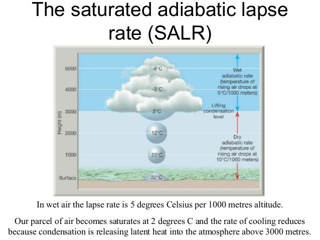 altitude 1