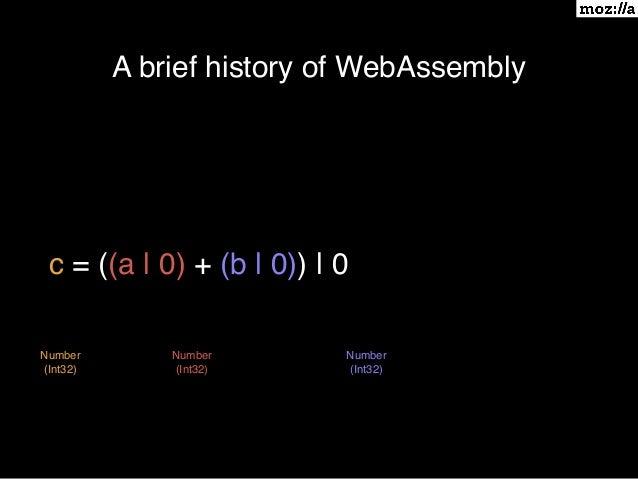 Altitude San Francisco 2018: WebAssembly Tools & Applications