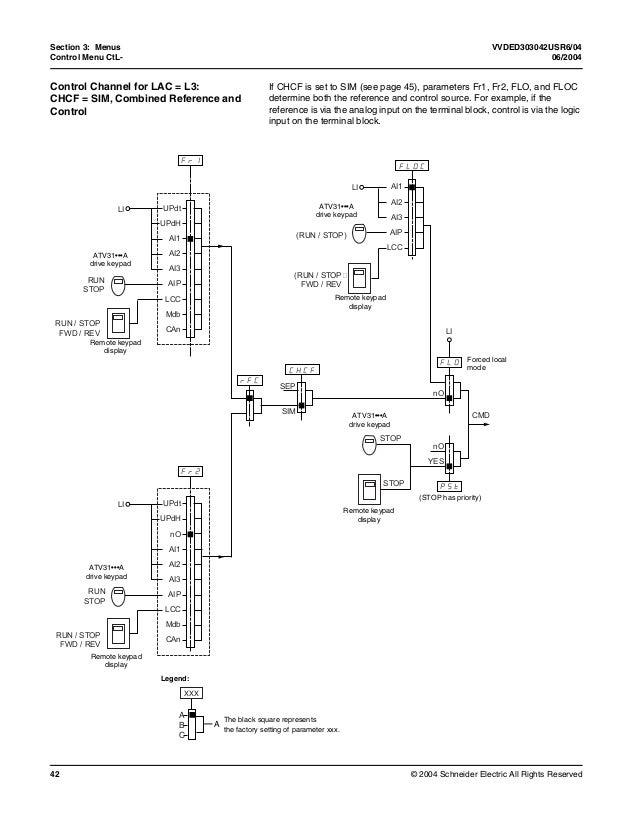 Altivar 58 Wiring Diagram : 25 Wiring Diagram Images