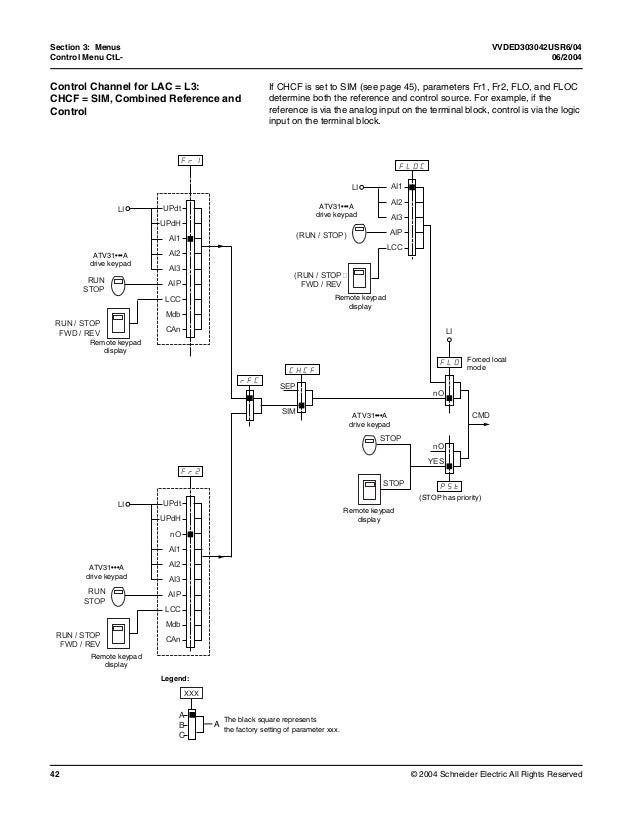 altivar 58 wiring diagram   25 wiring diagram images