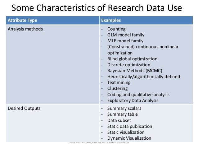 An Analysis Of The Characteristics Examples And Methods Of The Use