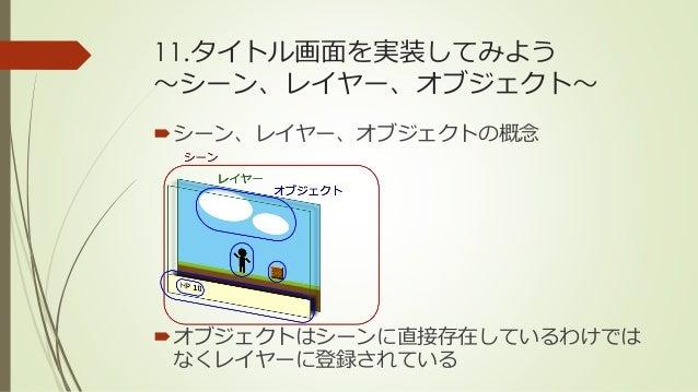 11.タイトル画面を実装してみよう ~シーン、レイヤー、オブジェクト~ シーン、レイヤー、オブジェクトの概念 オブジェクトはシーンに直接存在しているわけでは なくレイヤーに登録されている
