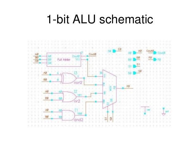 alu 4bit rh slideshare net 1 Bit Alu vs 4-Bit Alu Alu Part of Functional