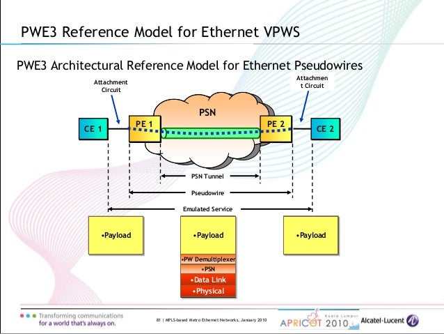 mplsbased metro ethernet networks tutorial by khatri 81 638?cb=1422672436 mpls based metro ethernet networks tutorial by khatri Home Ethernet Wiring Diagram at soozxer.org