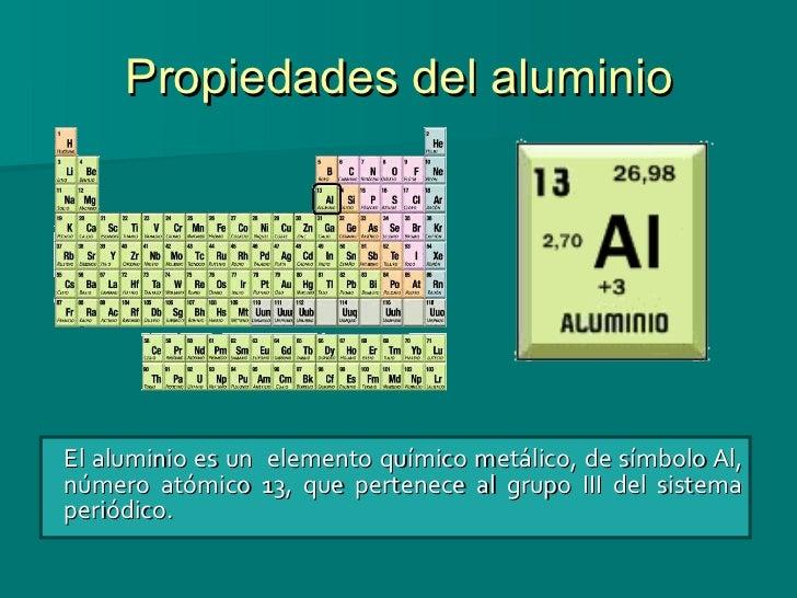 Aluminio - Simbolo de aluminio ...