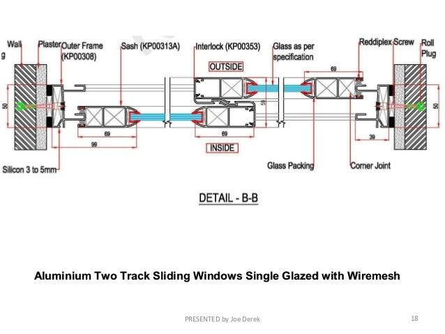 Aluminium Doors And Windows