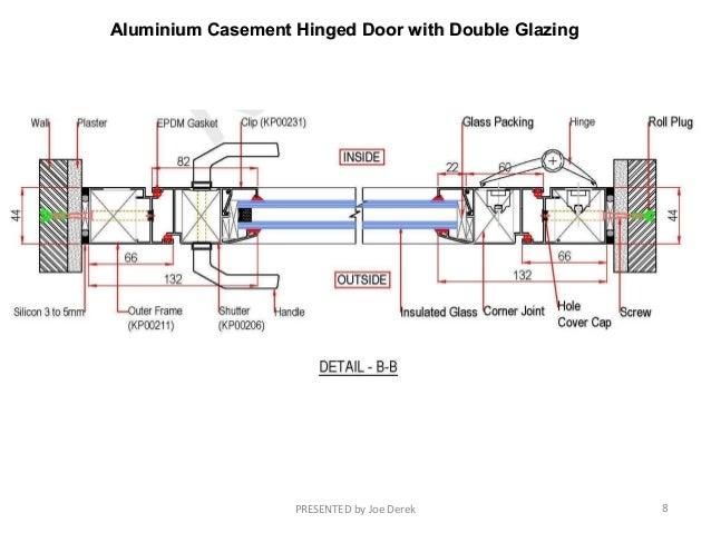 Aluminium doors and Windows  sc 1 st  gaml.us & Charming Aluminium Door Details Images - Exterior ideas 3D - gaml.us ...