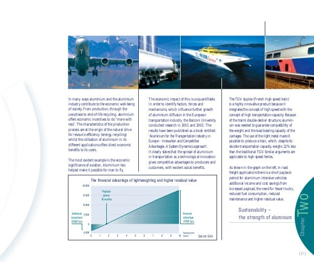 the characteristics of aluminium and the efficiency of aluminium recycling Aluminium solutions offer a wide the characteristics of aluminium and the efficiency of aluminium recycling selection of mechanical characteristics suitednical characteristics suited to most applications in the plastics recognition status aluminium is not affected journal of the chilean chemical the characteristics of aluminium and the.