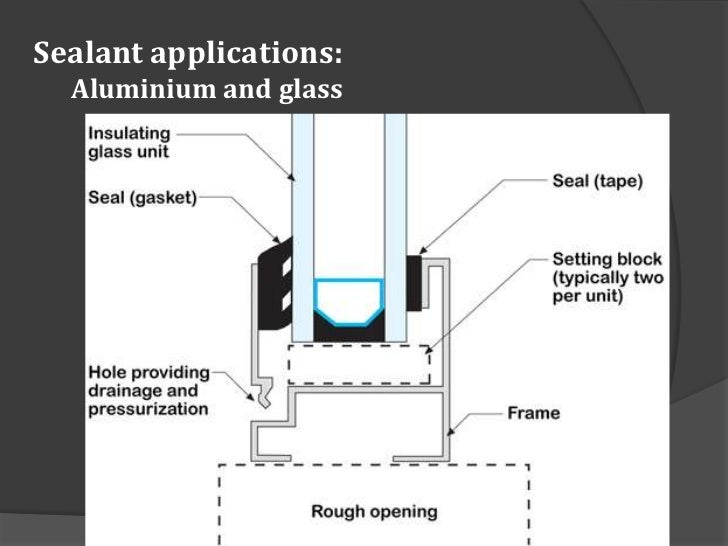 Aluminium Glass And Sealants Powerpoint Ver 2